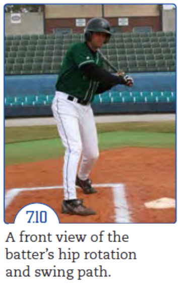 The Movement Forward To Hit Ball Starts With Hips Rotate Back Hip While Pivoting On Of Foot