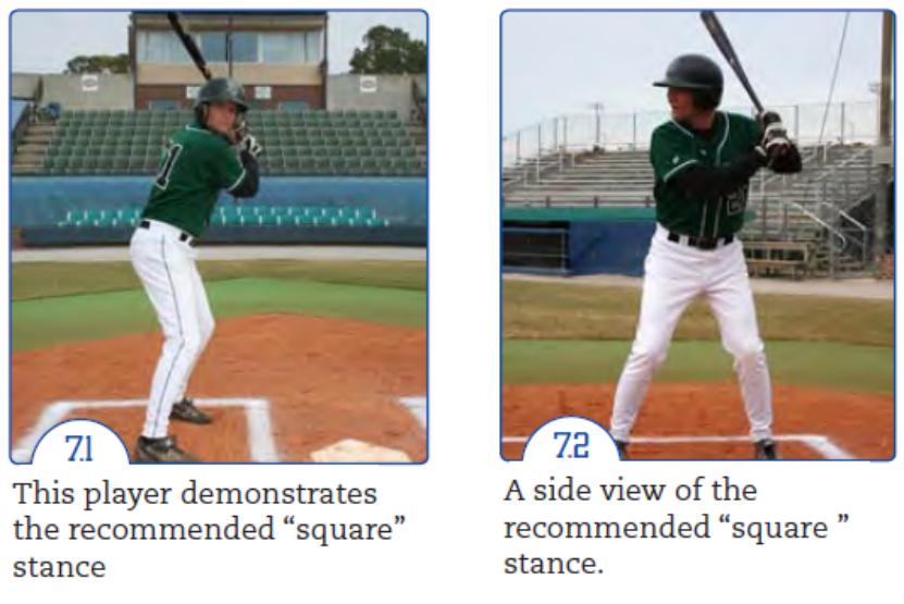 Checklist For The Stance