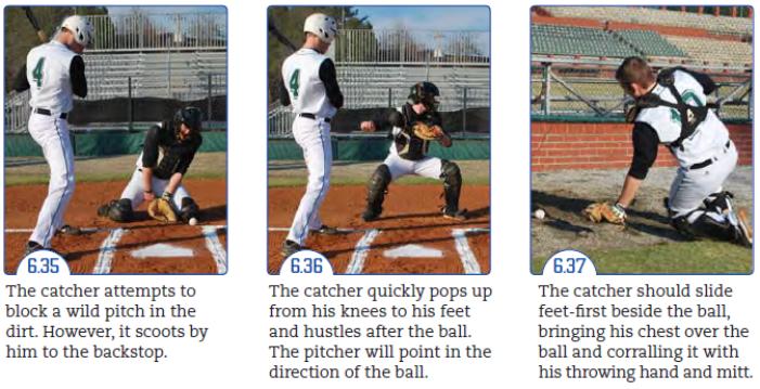 Catcher Fundamentals – White Rock South Surrey Baseball